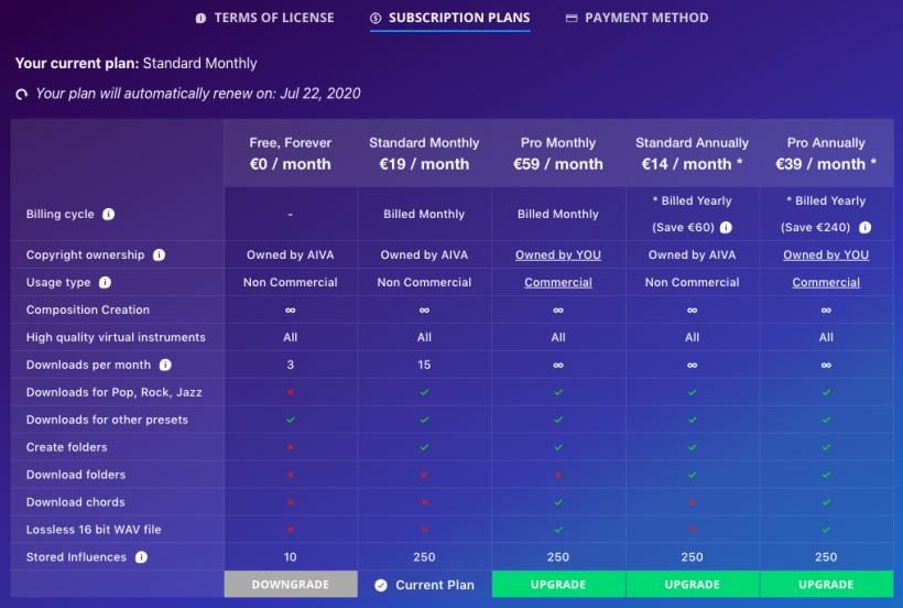 网易云投资的AI作曲有多神奇?测评AIVA初体验(上)